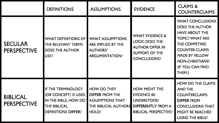 Discernment-Table